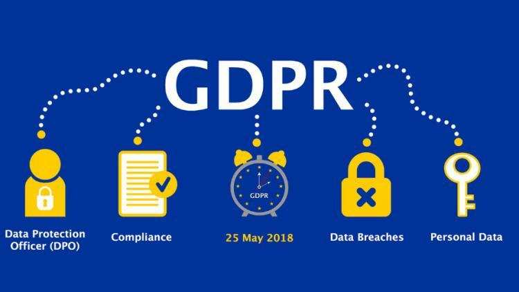 GDPR: What You Need to Know 1